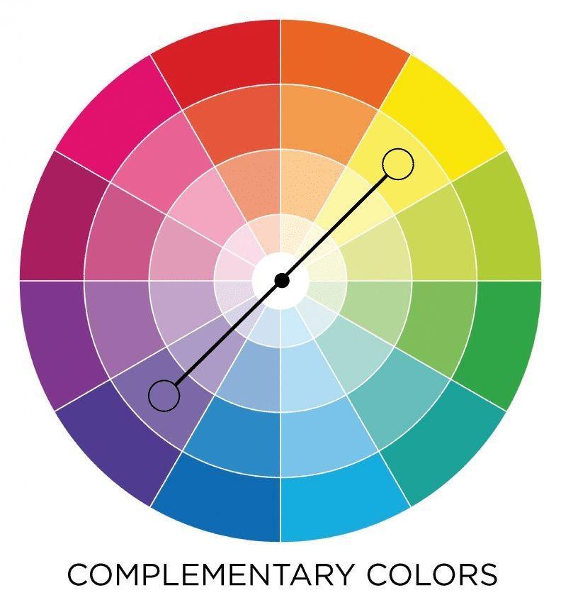 رنگ مناسب در طراحی نرم افزار