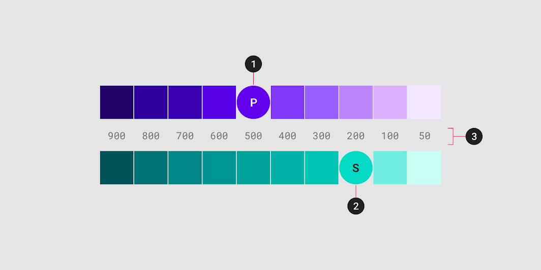 انتخاب رنگ برای طراحی اپلیکیشن